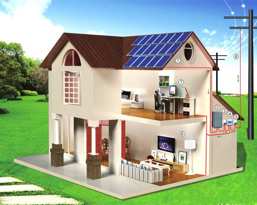Why should you go for photovoltaics?