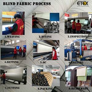 Etex High Quality Control Process