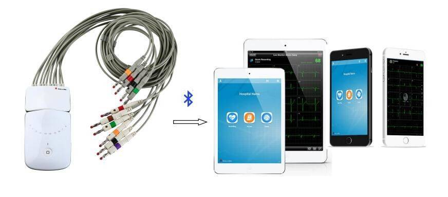 Portable Diagnostic Ecg Machine Wireless Bluetooth ECG ICV200S 12 Channel With Three Colors Recorder