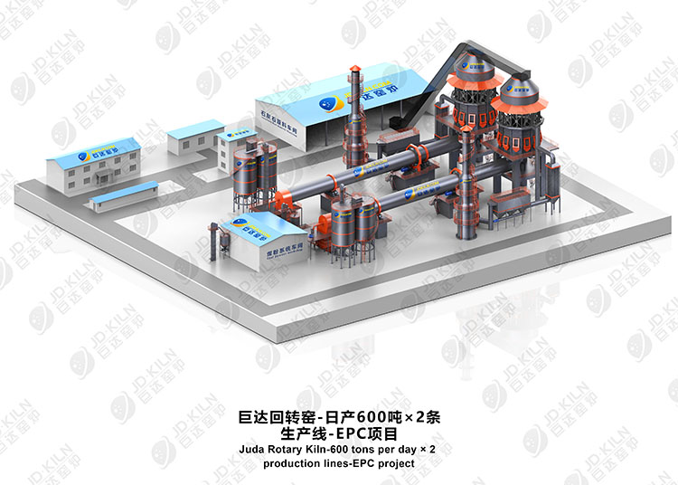Juda Rotary Kiln- 600t/d × 2 production lines- EPC project Featured Image
