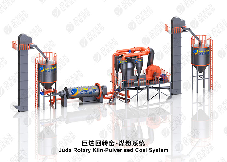 Juda Rotary Kiln-Pulverised Coal System Featured Image