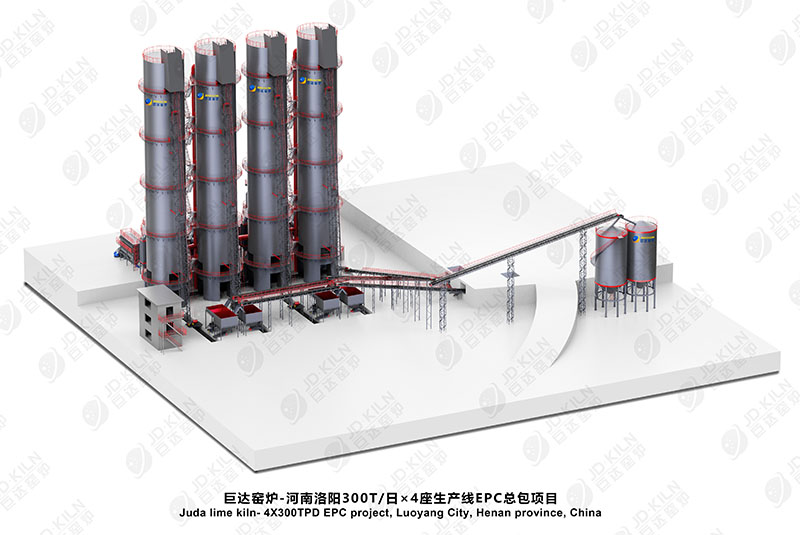 Juda kiln- 300 tons/day X4 Lime kilns in Luoyang, Henan Province-EPC project Featured Image