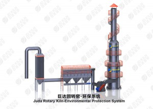 Juda Rotary Kiln-Environmental Protection System