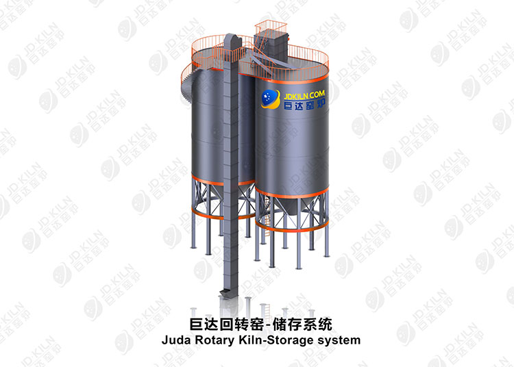 Juda Rotary Kiln-Storage system Featured Image