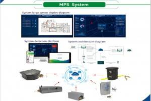 MPS System