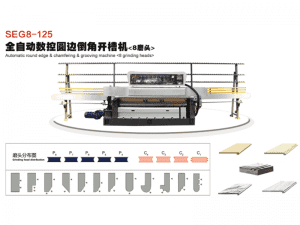 Stone Edge Grinding Machine