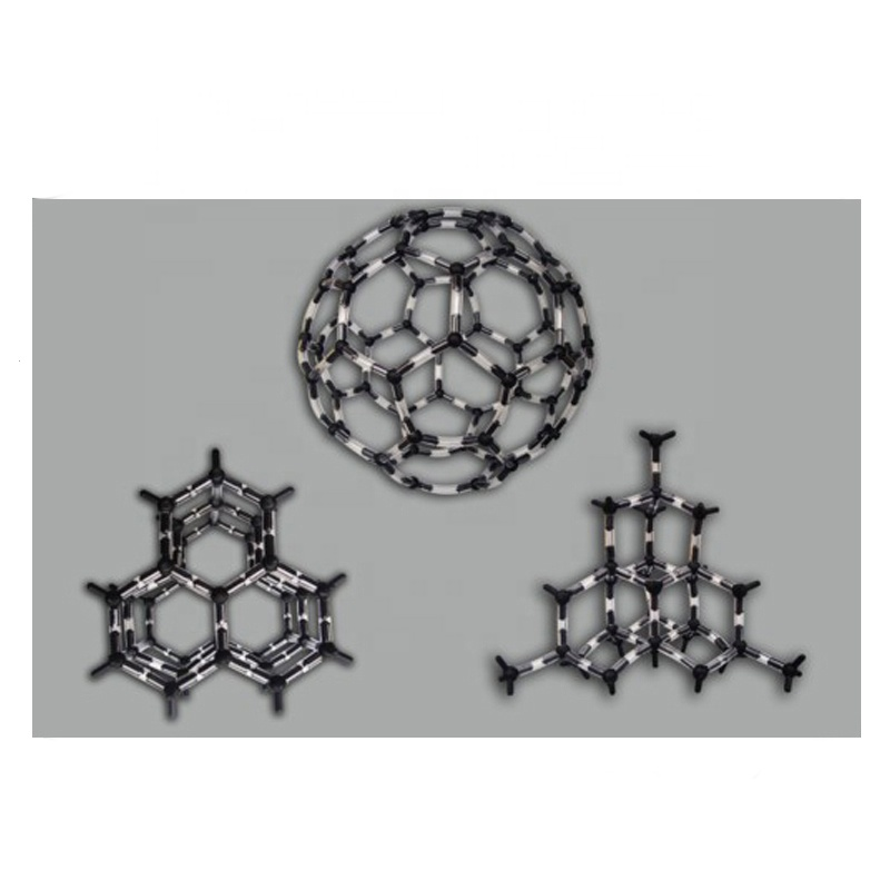 Carbon Allotrope for molecular model