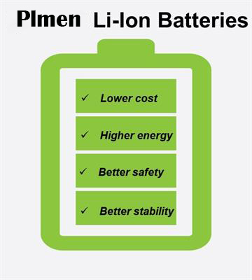 What is Lithium-ion battery? (1)
