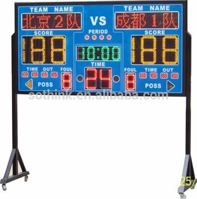 Cheap factory price basketball games scoreboard with shot clock / 24'' Scoreboard
