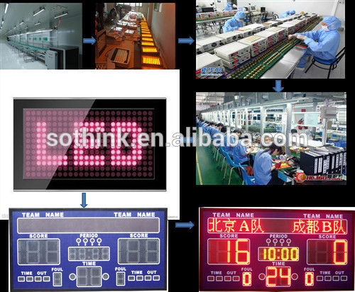 new style wholesale electronic digital indoor P10 LED display