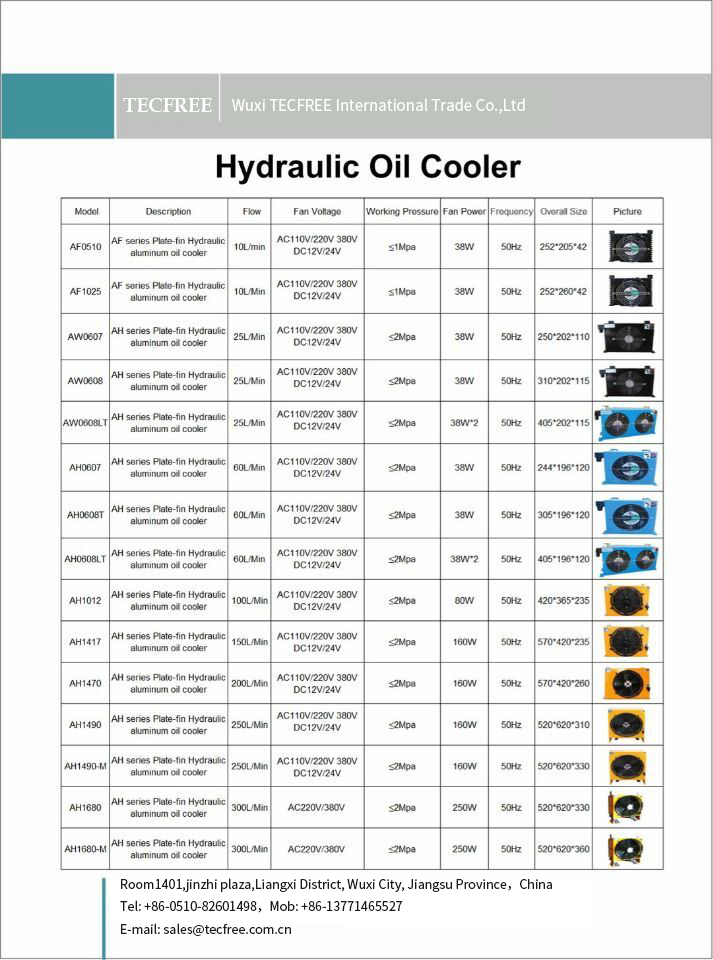 Premium automatic transmission oil to air heat exchanger