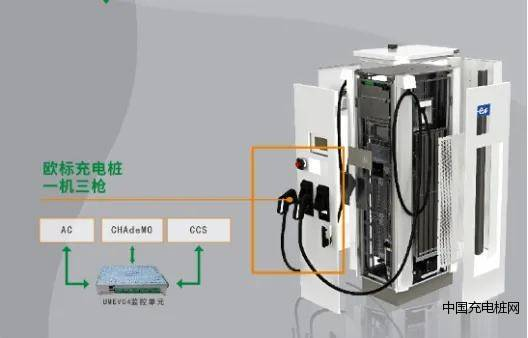 Electric vehicle charging piles can be charged one-to-many