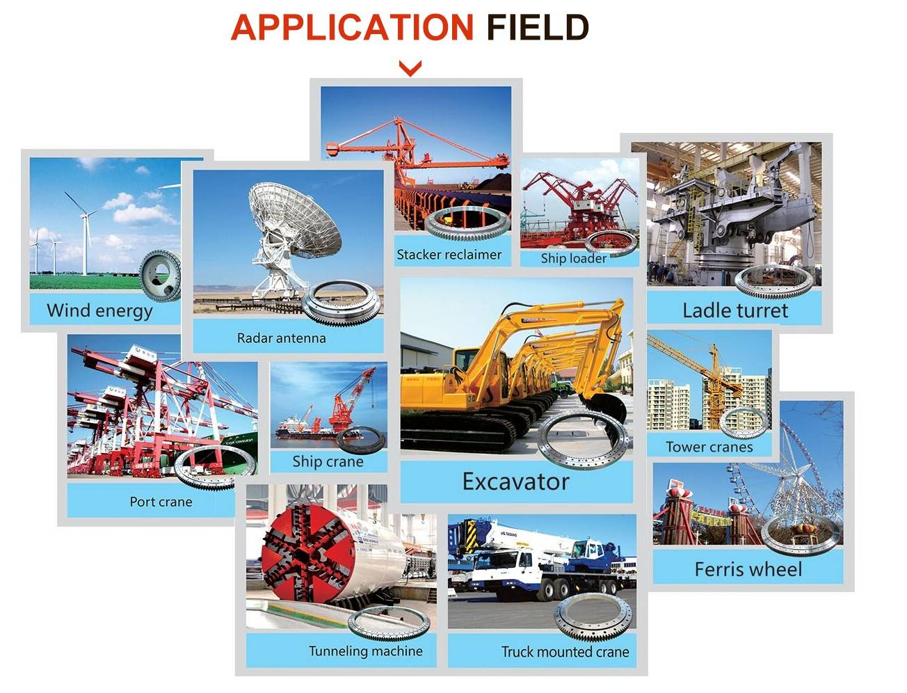 Application field