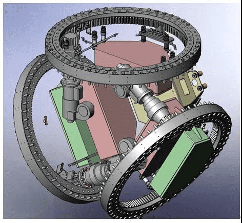 Introduction to Slewing bearings for wind power