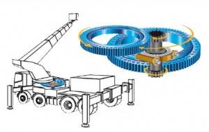High quality slewing bearing for aerial work platform(AWP)