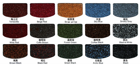 color stone coated  roof machine line