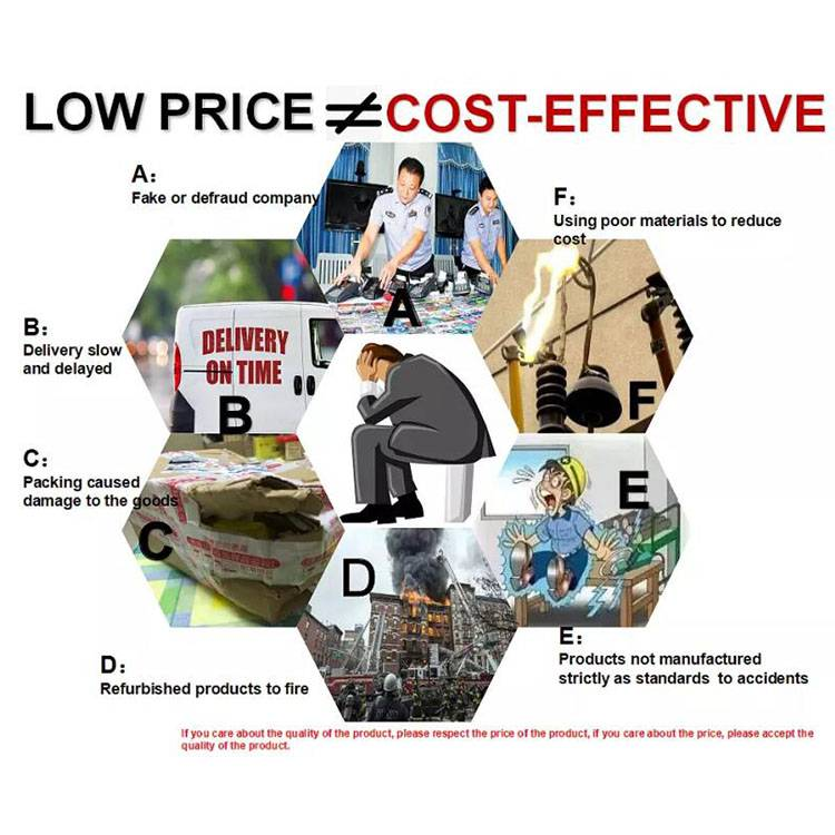 Why Price Is Different?