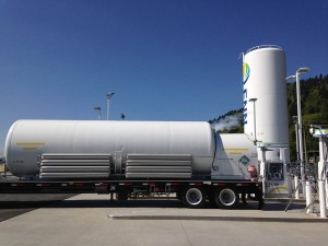 OEM Factory for LNG Natural Gas -