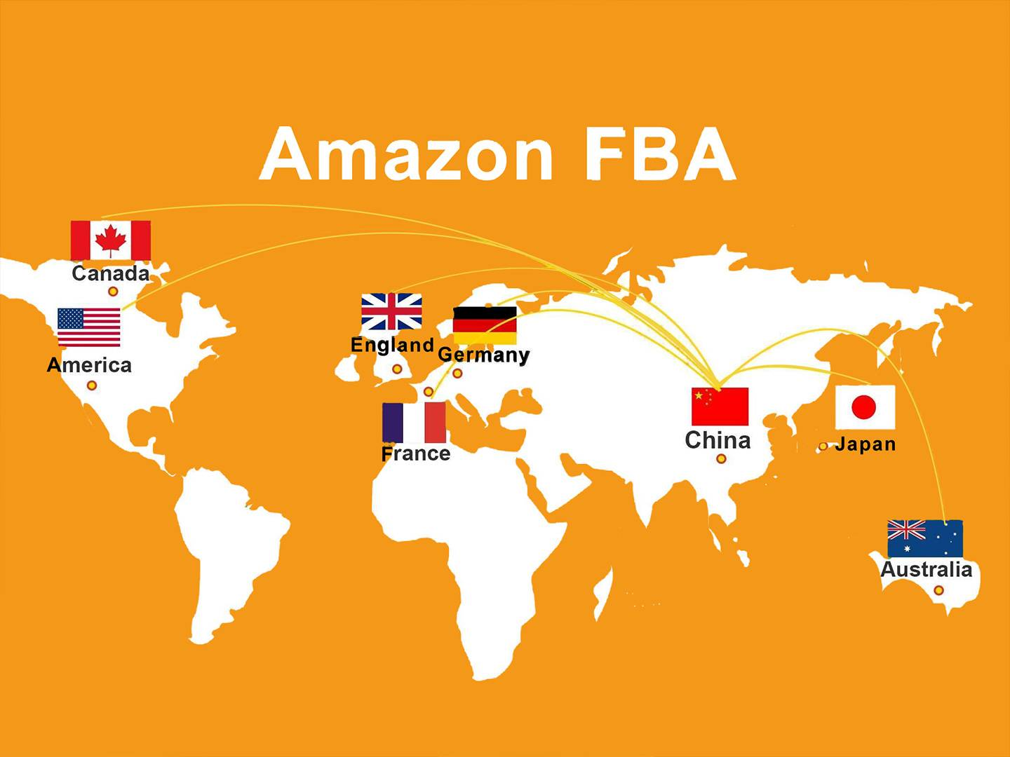 Big Discount Shopify Taobao Dropshipping - Amazon FBA – Sunson