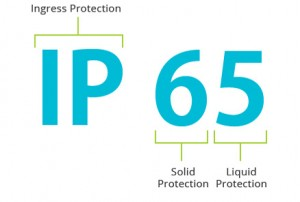 The Complete Guide To Waterproof IP Rating – IP44, IP54, IP55, IP65, IP66, IPX4, IPX5, IPX7