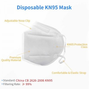 High Quality for Alcohol Antibacterial Gel - Disposable KN95 face Mask – Med Site