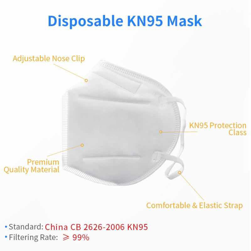 Best Price on Alcohol Hand Gel Fda - Disposable KN95 face Mask – Med Site detail pictures