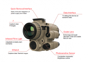 Enhanced Night Vision Goggle