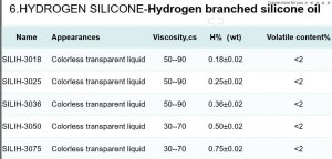 Hydrogen branched silicone fluid