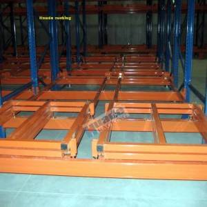 Best High Quality China Pallet Racking Suppliers –  Push Back Rack – Huade