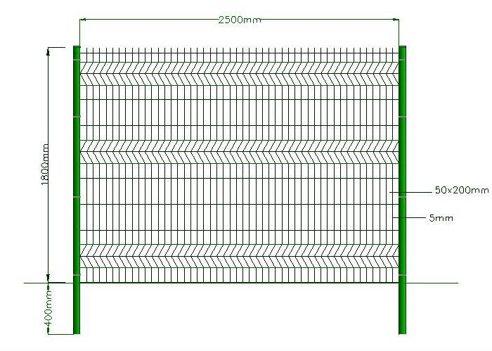Powder Coated 3D Welded Wire Mesh Panel