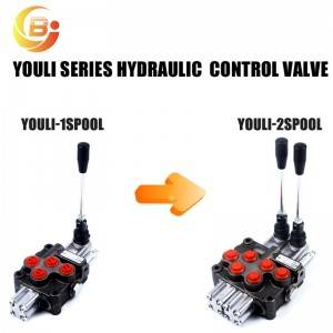 High Quality Monoblock Directional Control Valve -  Monoblock Control Valve YOULI – Junbao