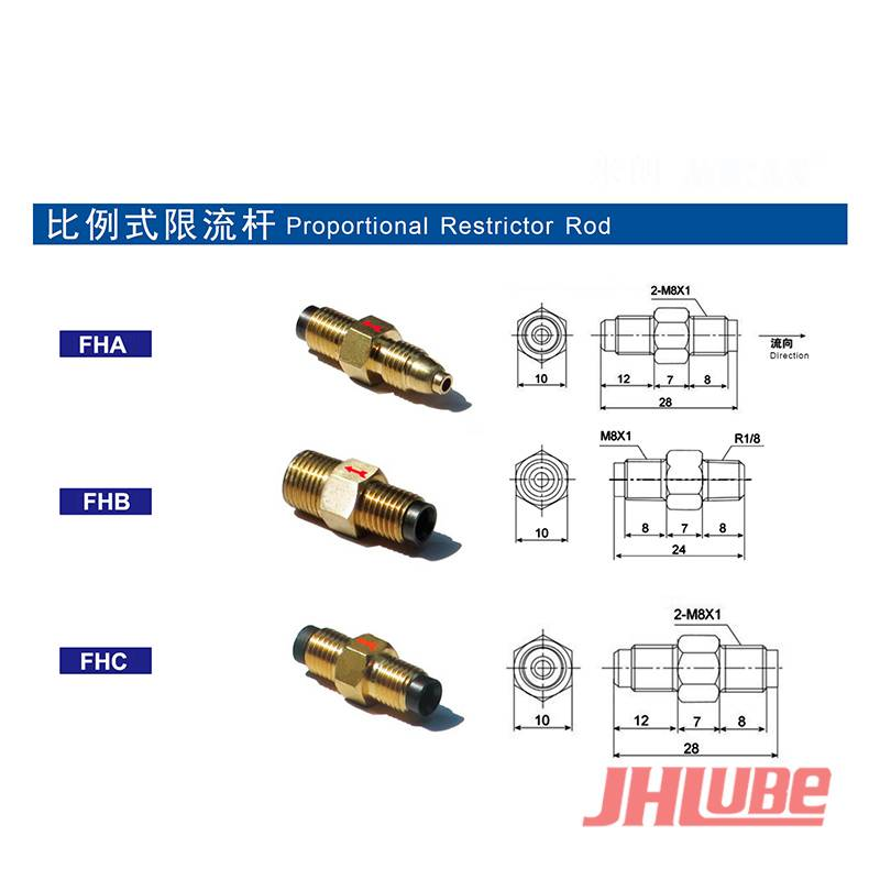 2018 Good Quality Engine Lubricating System - FHA FHB FHC Meter Units (For Resistance System ) – Jianhe detail pictures