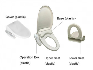 China OEM Injection Blow Moulding Machine Manufacturers - Plastic toilet seat mold – Mestech