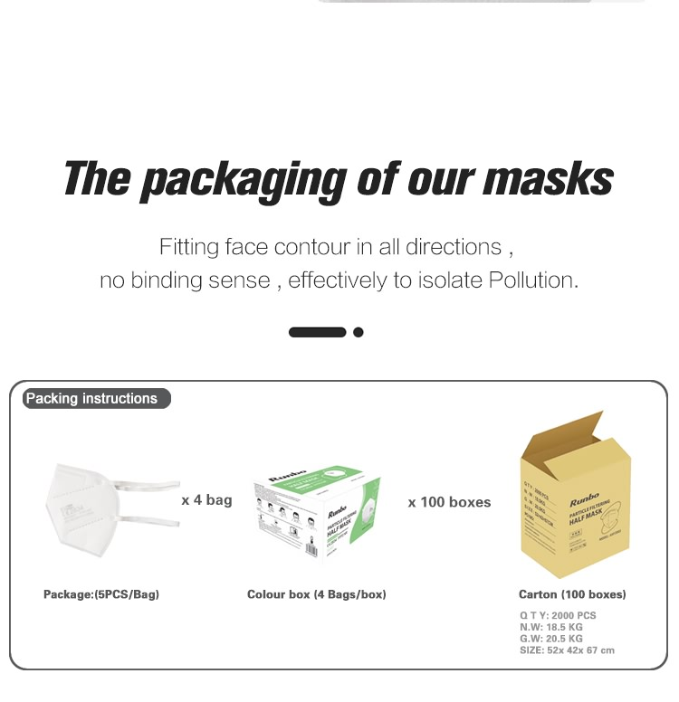 2020 4-layer High-quality  FFP2  Anti- air  Pollution Mask Filter Anti-dust Face Medical Mask (8)