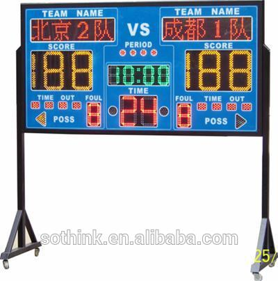 OEM China Stadium Led Scoreboard - Good quality LED used basketball scoreboard for sale – Sothink
