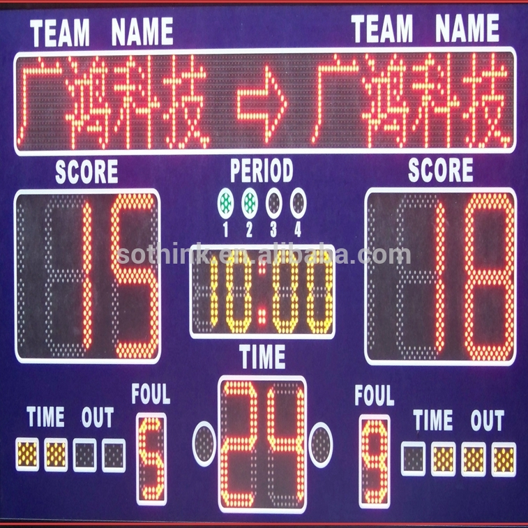 professional factory for Large Outdoor Led Scoreboard - LED scoring board portable multi-function timer display outdoor led scoreboard with shot clock – Sothink