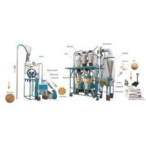 Good Quality Bread Flour Milling Machinery - 10T/D Wheat Flour Mill – Tehold