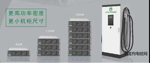 UUGreenPower Releases Four Supercharging Solutions