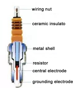Introduction About Spark Plugs