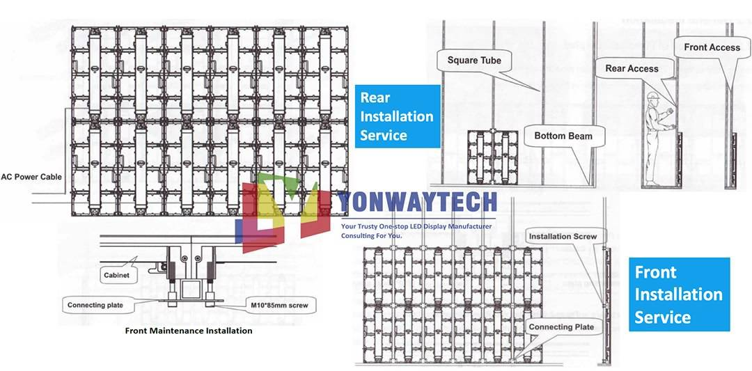 Yonwaytech,Your Trustworthy One-stop Stage Event Rental LED Screen Factory (8)