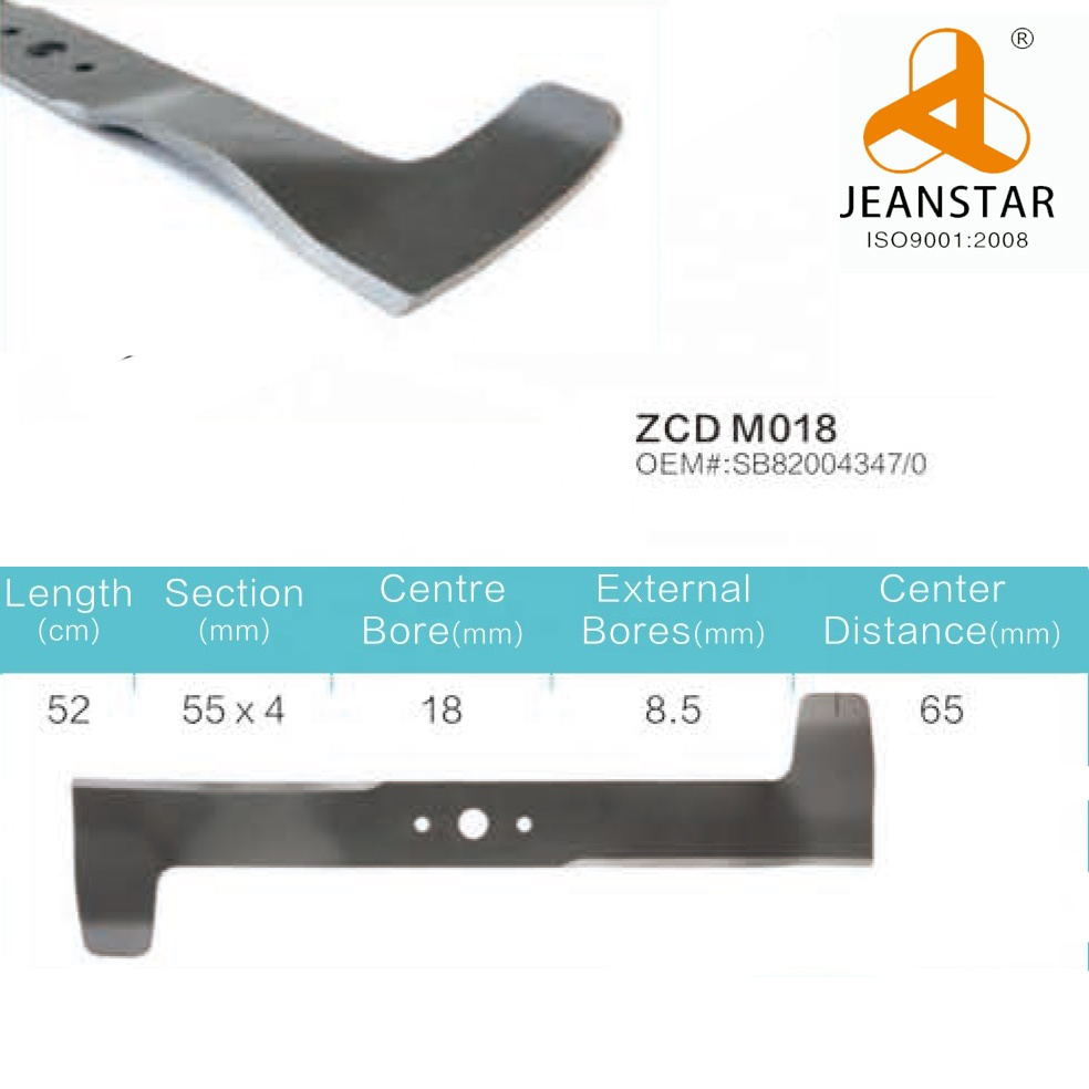 OEM Customized Murray Lawn Mower Blade - Lawn Mower Blade Replacement of Sabo-Lawn Mower Blade Supplier – Zhengchida